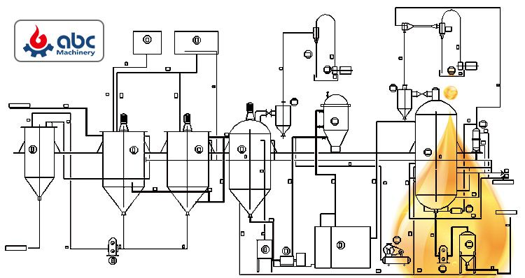 10Ton Fish Oil Refining Process Flow Chart