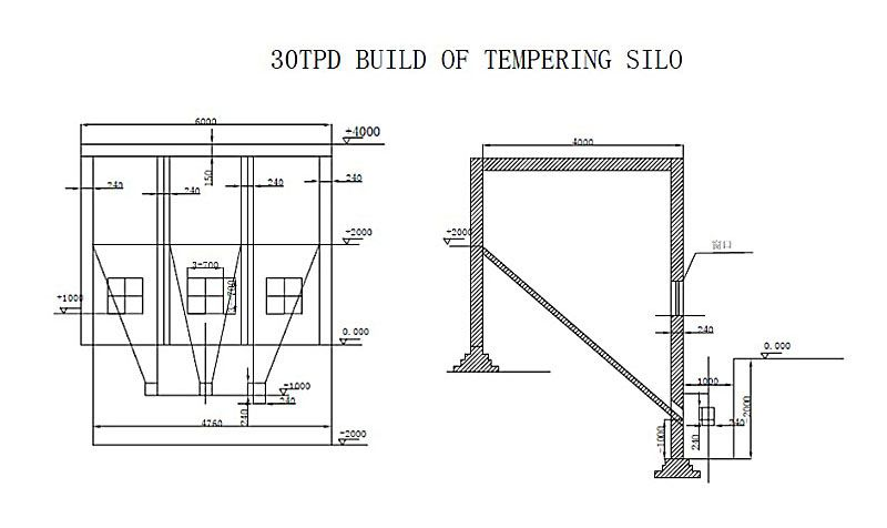 Tempering silo for small wheat flour plant