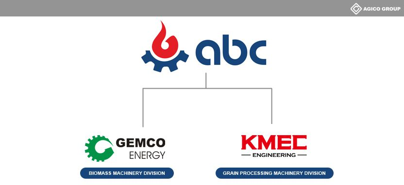 About Us - ABC Machinery