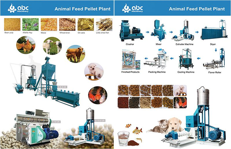 animal feed processing equipments