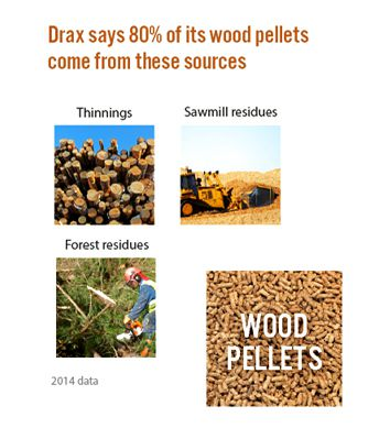 biomass sources for pelleting