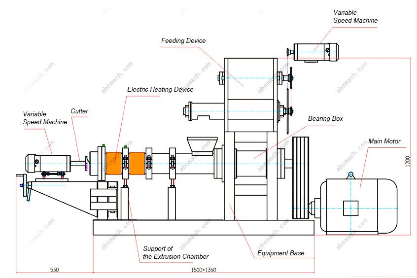 fish food extruder equipment structure design