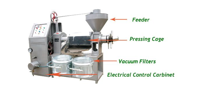 main parts of full auto seed oil press machine
