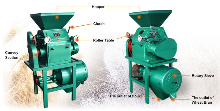 mini wheat grinder machine for grain flour milling at home