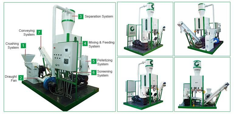 mini pellet mill for biomass fuel production