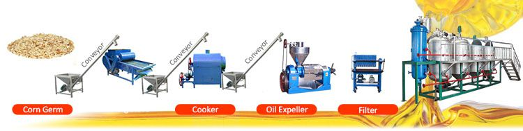 small corn oil pressing line for manufacturing edible / cooking maize germ oil