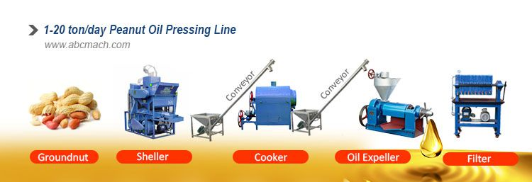 small groundnut oil pressing unit
