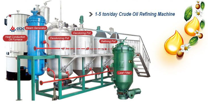 small groundnut oil refining machine unit