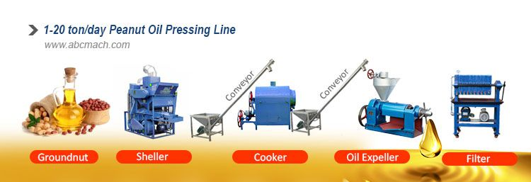 small peanut oil pressing line