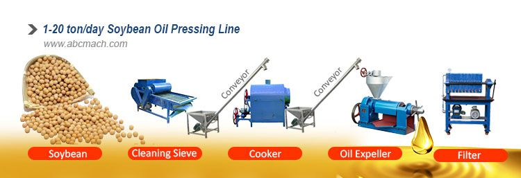 small scale soybean processing unit for sale