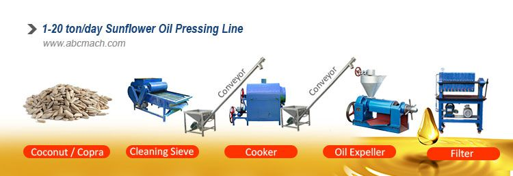 small scale sunflower oil processing line