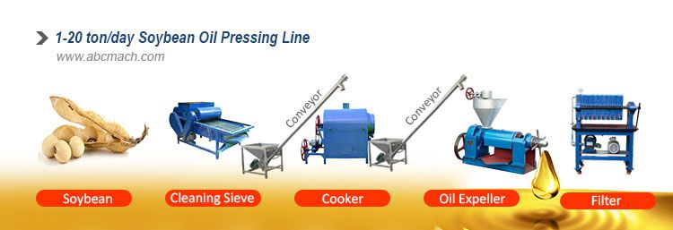 small soybean oil processing plant for mini and small-sized production line