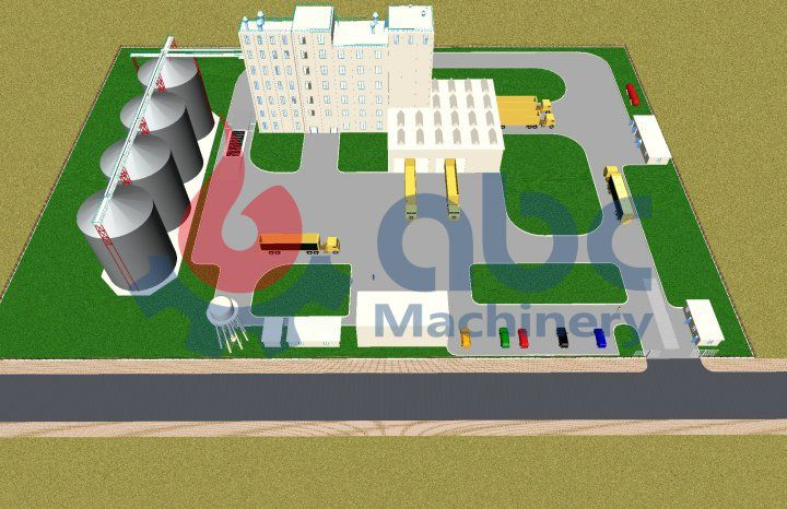 wheat flour mill planning map for customized flour manufacturing business plan
