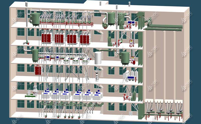 large scale wheat flour milling plant layout