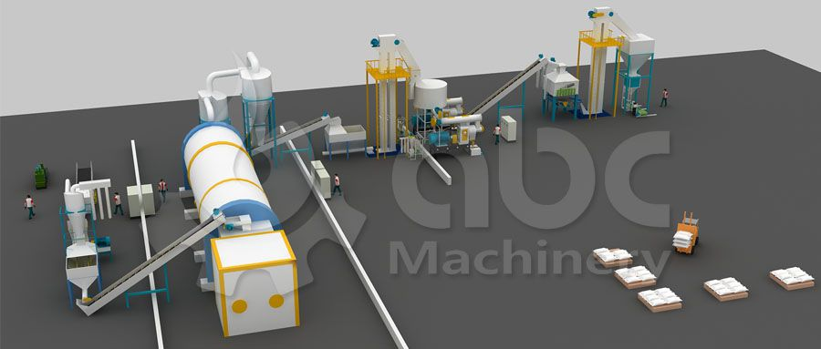 wood pellet factory business plan with turnkey solution, best price and service
